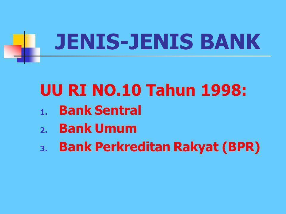 PENGERTIAN BANK UU RI NO.10 Tahun 1998: Bank  Badan usaha yg menghimpun dana dari masyarakat dalam bentuk simpanan dan menyalurkannya kepada masyarak