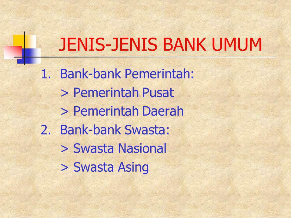 BANK UMUM KONVENSIONAL >Lembaga Keuangan  tujuan mencari keuntungan  Keuntungan diperoleh dari selisih biaya dan pendapatan  Sumber pendapatan utam