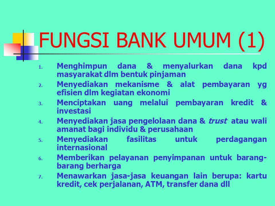 JENIS BANK DARI SEGI MENENTUKAN HARGA 1. Berdasarkan Prinsip Konvensional: Menetapkan bunga sebagai harga baik simpanan maupun pinjaman  spread 2. Be