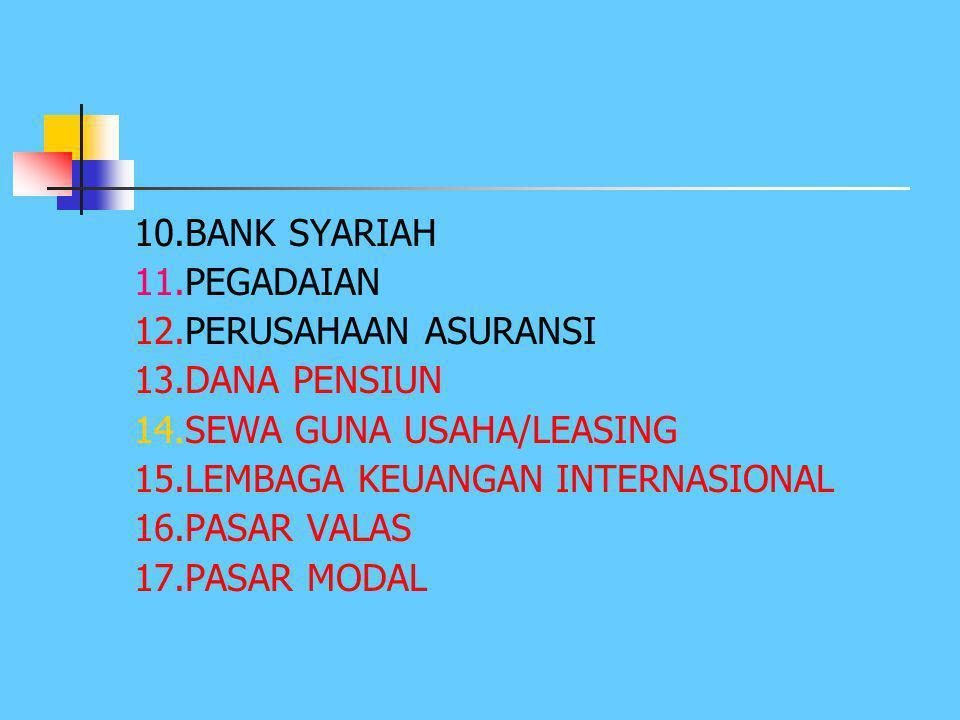 10.BANK SYARIAH 11.PEGADAIAN 12.PERUSAHAAN ASURANSI 13.DANA PENSIUN 14.SEWA GUNA USAHA/LEASING 15.LEMBAGA KEUANGAN INTERNASIONAL 16.PASAR VALAS 17.PASAR MODAL