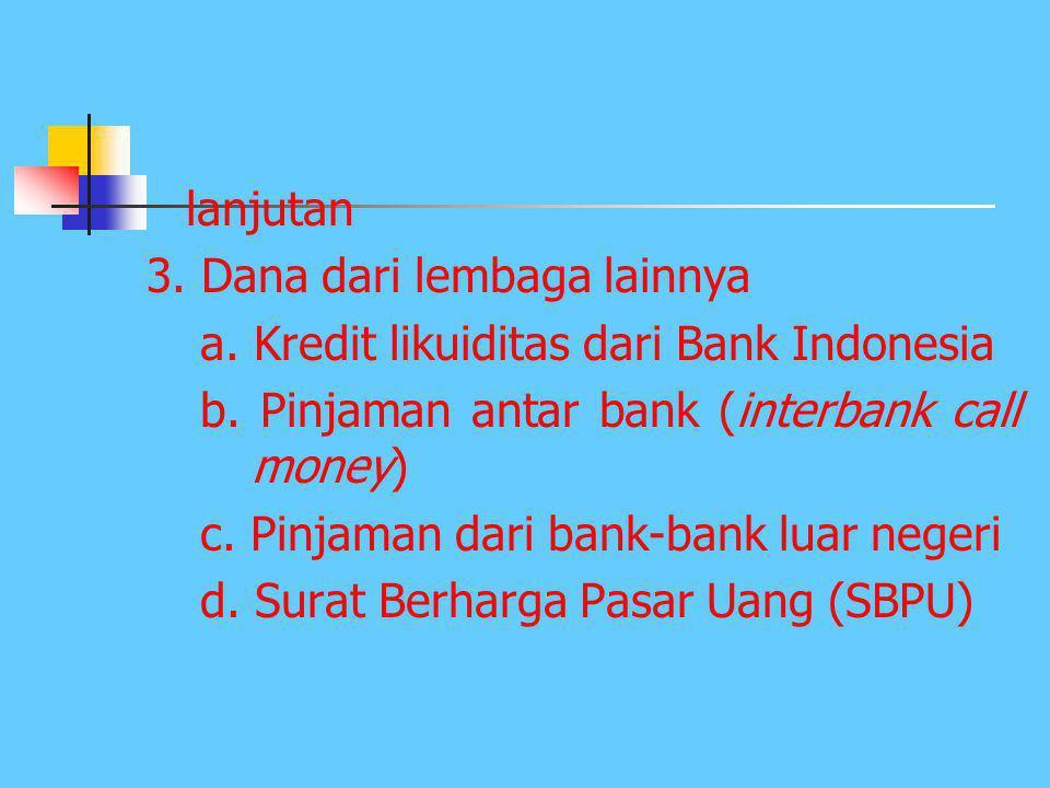 SUMBER-SUMBER DANA BANK Adalah usaha bank dalam menghimpun dana untuk membiayai operasinya Sumber-sumber dana: 1. Dana dari bank itu sendiri > Setoran