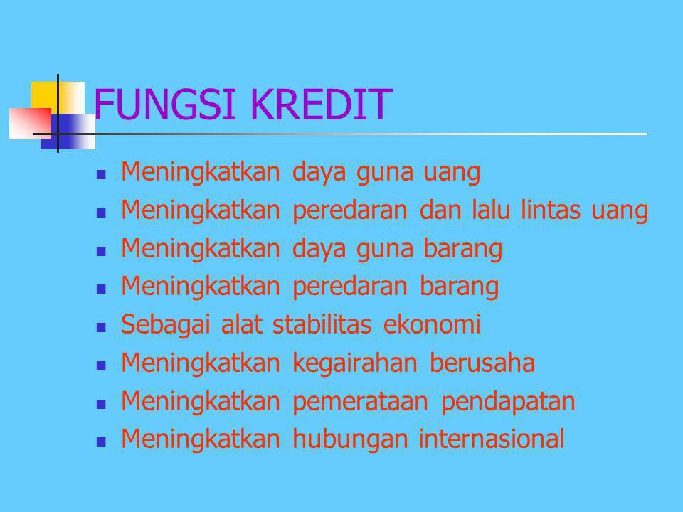 TUJUAN KREDIT 1. Mencari keuntungan Dalam bentuk bunga dan biaya administrasi kredit 2. Membantu usaha nasabah Untuk memperluas usahanya 3. Membantu p