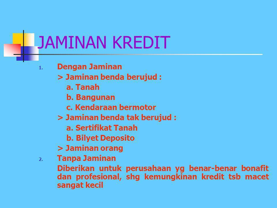 JENIS-JENIS KREDIT 1. Dilihat dari segi jaminan a. Kredit Investasi b. Kredit Modal Kerja 2. Dilihat dari segi tujuan kredit a. Kredit Produktif b. Kr