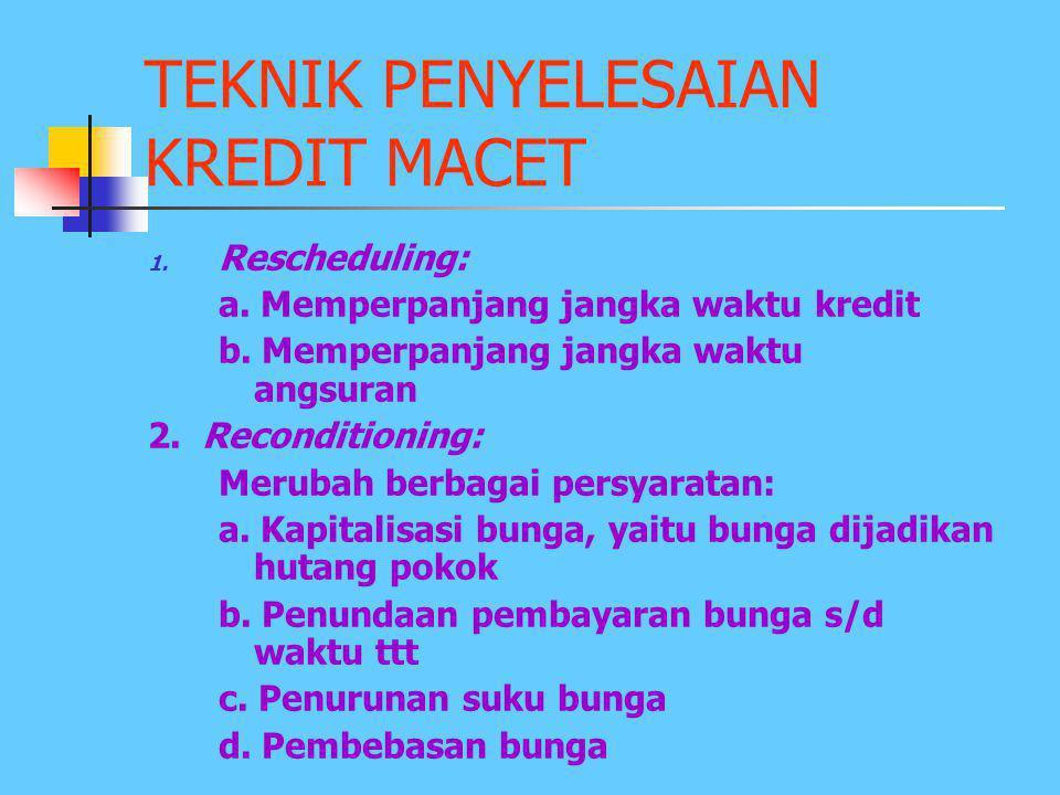 PRINSIP-PRINSIP PEMBERIAN KREDIT Prinsip 5 C: 1. Character  sifat atau watak 2. Capacity  kemampuan mengembalikan kredit 3. Capital  likuiditas, so