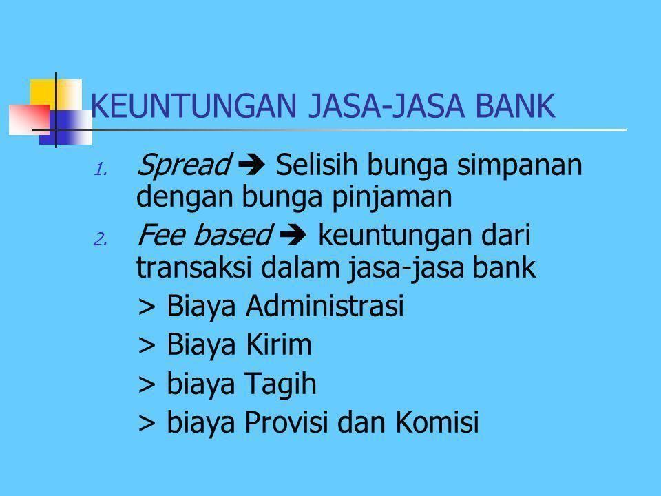 JASA-JASA BANK LAINNYA Tujuan pemberian jasa-jasa bank  mendukung dan memperlancar kegiatan menghimpun dana dan menyalurkan dana Semakin lengkap jasa