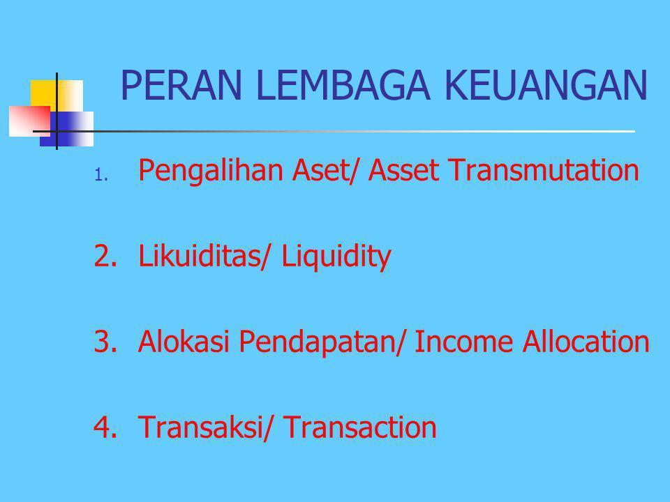 PERAN LEMBAGA KEUANGAN 1.Pengalihan Aset/ Asset Transmutation 2.Likuiditas/ Liquidity 3.