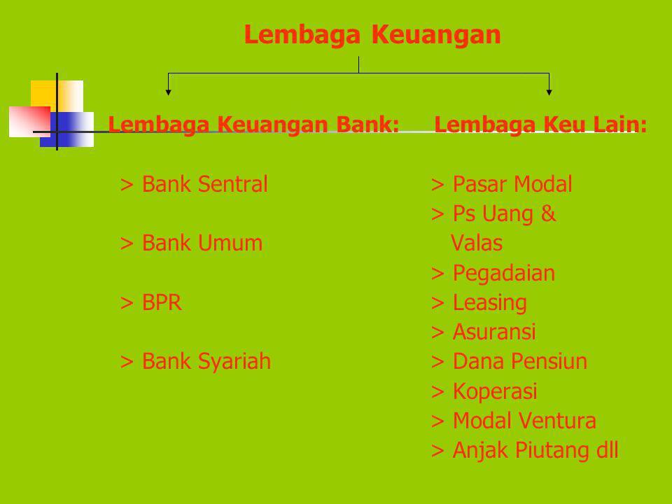 PERAN LEMBAGA KEUANGAN 1. Pengalihan Aset/ Asset Transmutation 2.Likuiditas/ Liquidity 3. Alokasi Pendapatan/ Income Allocation 4.Transaksi/ Transacti