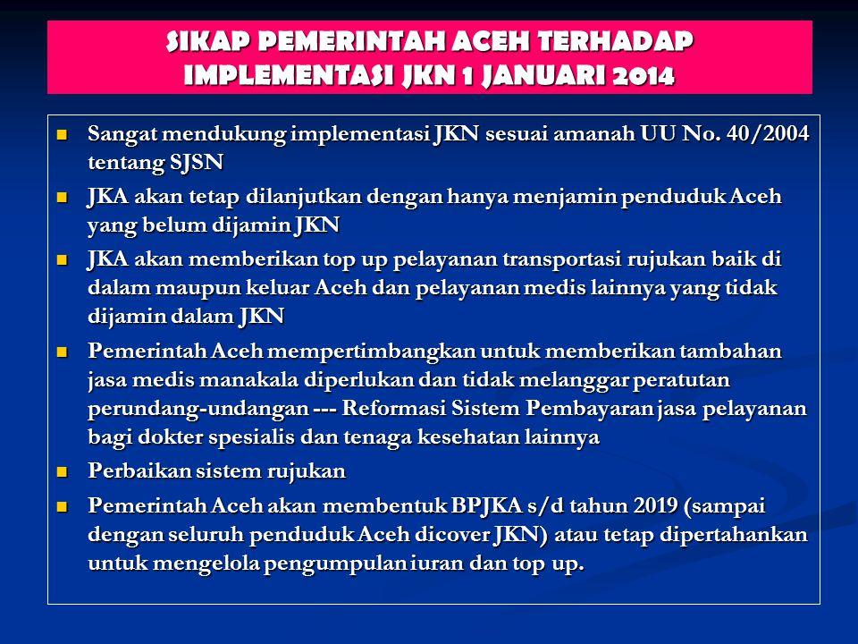 SIKAP PEMERINTAH ACEH TERHADAP IMPLEMENTASI JKN 1 JANUARI 2014  Sangat mendukung implementasi JKN sesuai amanah UU No. 40/2004 tentang SJSN  JKA aka