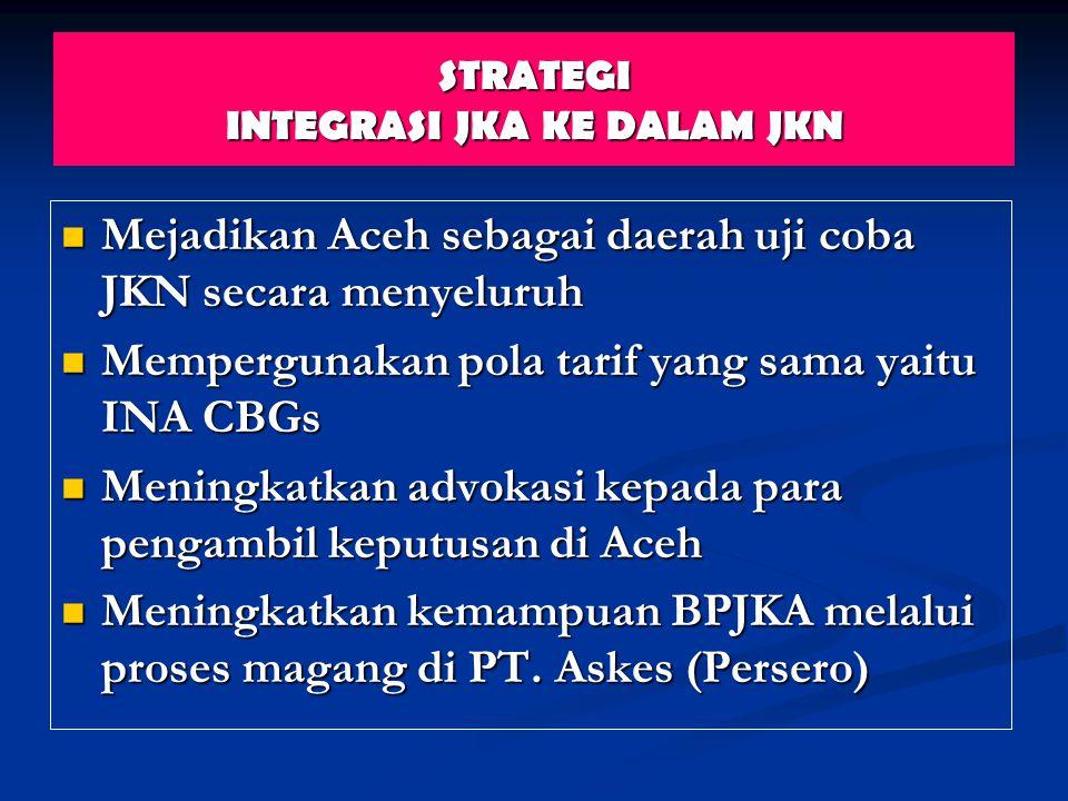 STRATEGI INTEGRASI JKA KE DALAM JKN  Mejadikan Aceh sebagai daerah uji coba JKN secara menyeluruh  Mempergunakan pola tarif yang sama yaitu INA CBGs