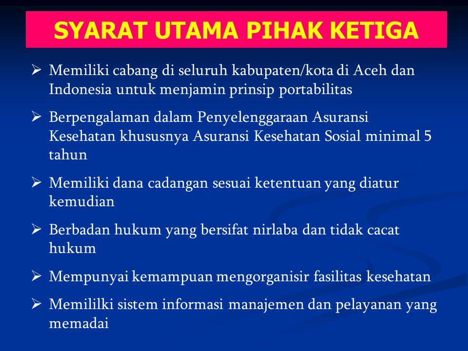 SYARAT UTAMA PIHAK KETIGA  Memiliki cabang di seluruh kabupaten/kota di Aceh dan Indonesia untuk menjamin prinsip portabilitas  Berpengalaman dalam