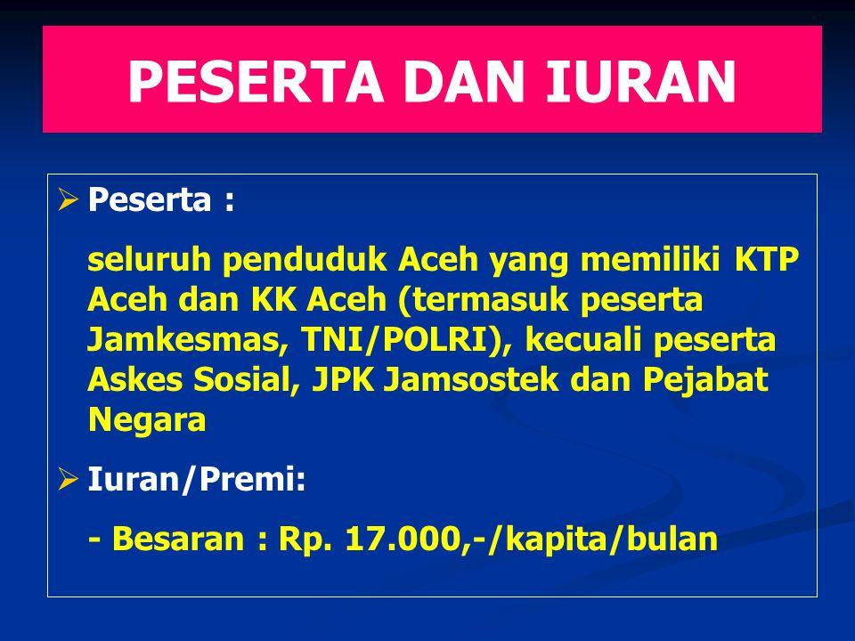 PESERTA DAN IURAN   Peserta : seluruh penduduk Aceh yang memiliki KTP Aceh dan KK Aceh (termasuk peserta Jamkesmas, TNI/POLRI), kecuali peserta Aske