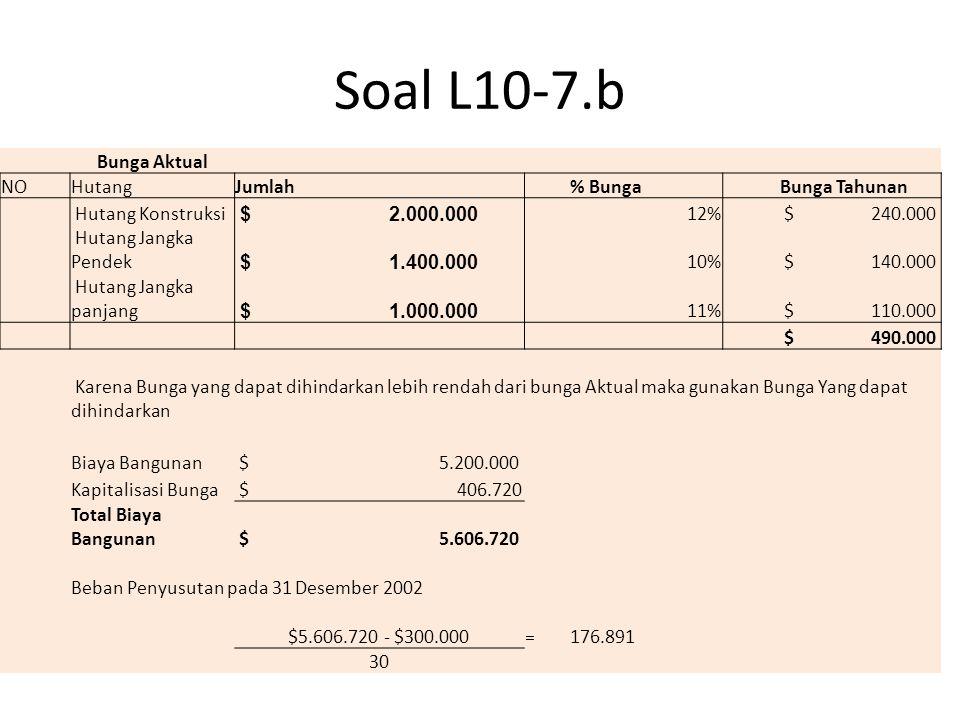 Soal L10-7.b Bunga Aktual NOHutangJumlah % Bunga Bunga Tahunan Hutang Konstruksi $ 2.000.000 12% $ 240.000 Hutang Jangka Pendek $ 1.400.000 10% $ 140.