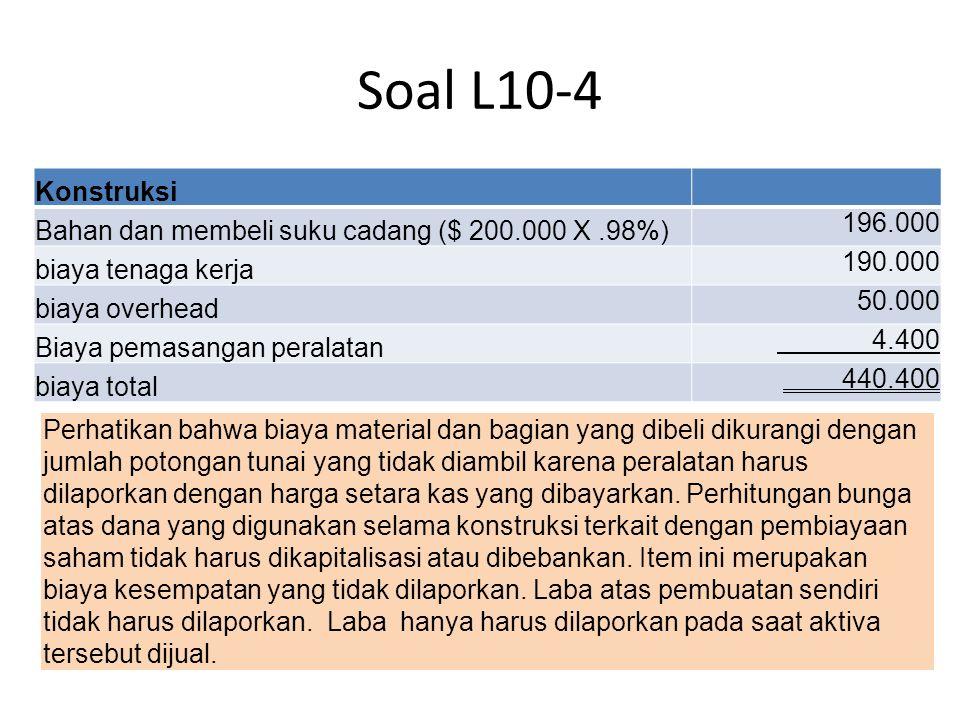Konstruksi Bahan dan membeli suku cadang ($ 200.000 X.98%) 196.000 biaya tenaga kerja 190.000 biaya overhead 50.000 Biaya pemasangan peralatan 4.400 b