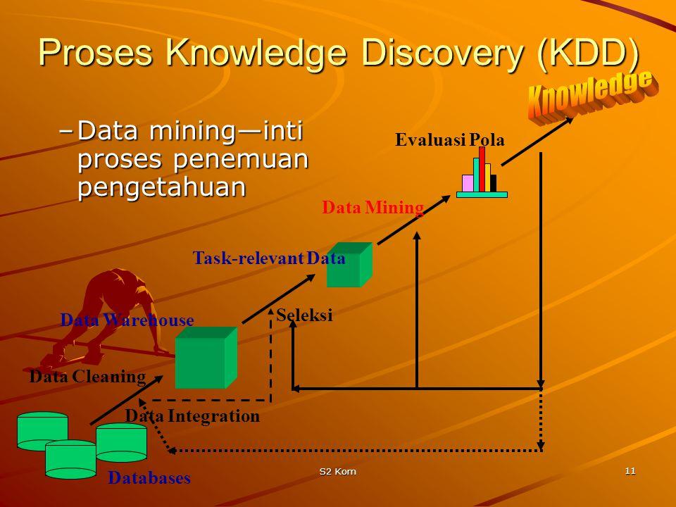 S2 Kom 11 Proses Knowledge Discovery (KDD) –Data mining—inti proses penemuan pengetahuan Data Cleaning Data Integration Databases Data Warehouse Task-relevant Data Seleksi Data Mining Evaluasi Pola