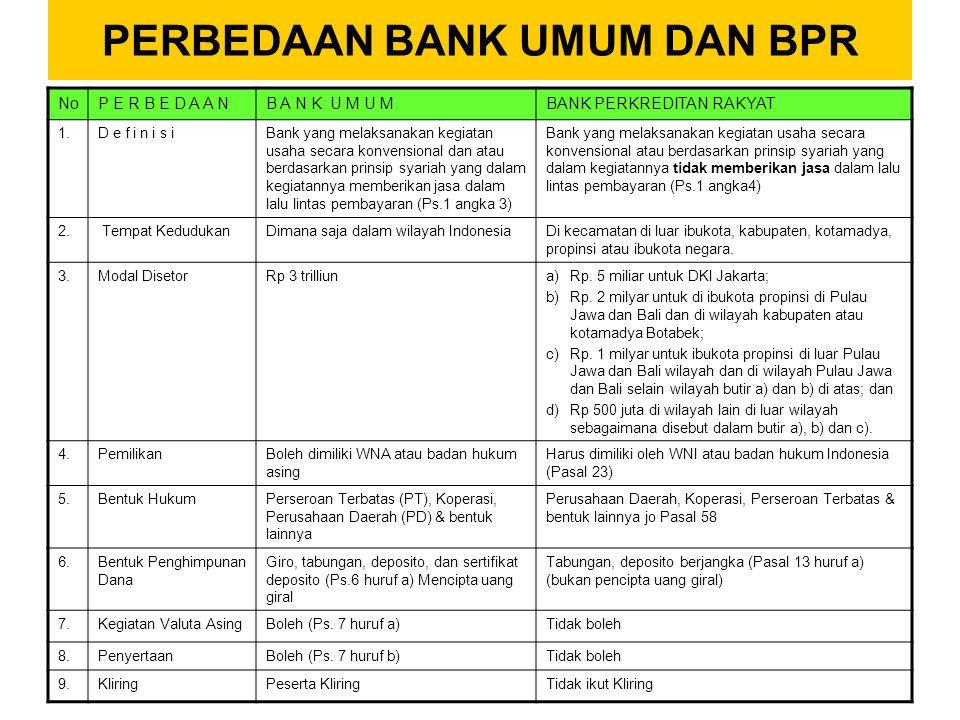 PERBEDAAN BANK UMUM DAN BPR NoP E R B E D A A NB A N K U M U MBANK PERKREDITAN RAKYAT 1.D e f i n i s iBank yang melaksanakan kegiatan usaha secara ko