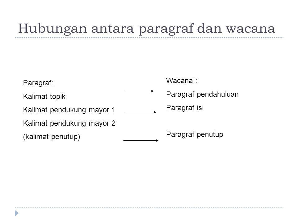 Hubungan antara paragraf dan wacana Paragraf: Kalimat topik Kalimat pendukung mayor 1 Kalimat pendukung mayor 2 (kalimat penutup) Wacana : Paragraf pe