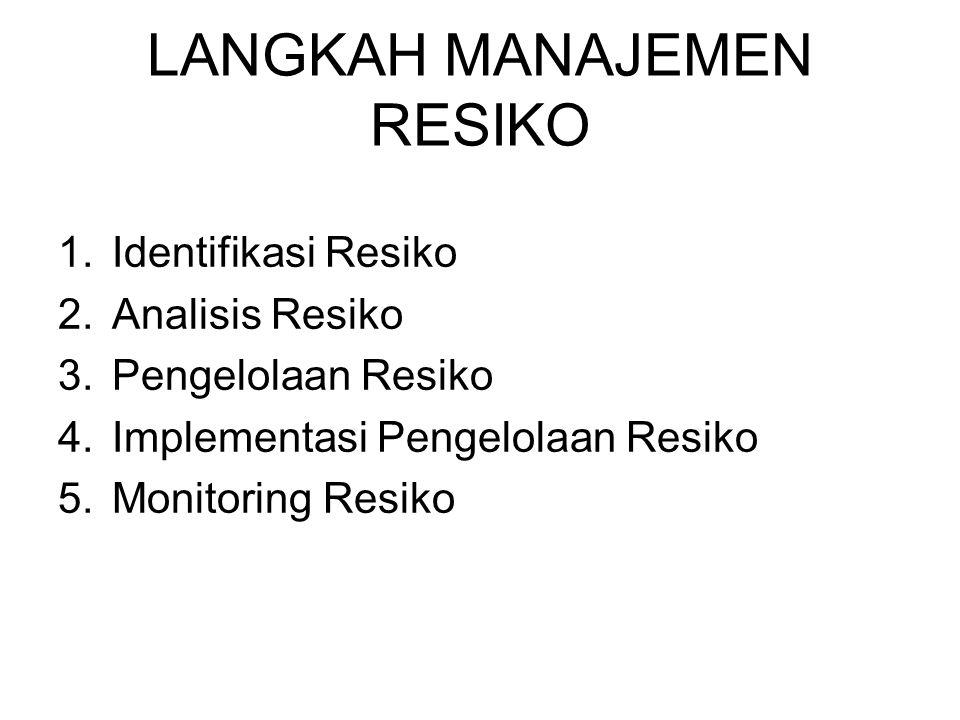 LANGKAH MANAJEMEN RESIKO 1.Identifikasi Resiko 2.Analisis Resiko 3.Pengelolaan Resiko 4.Implementasi Pengelolaan Resiko 5.Monitoring Resiko