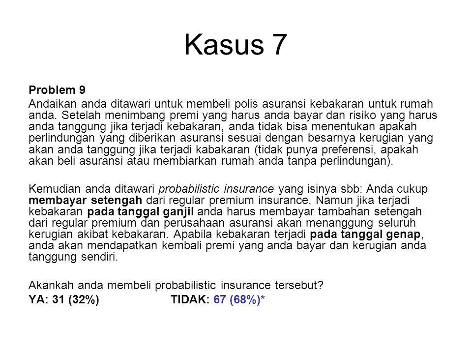 Kasus 7 Problem 9 Andaikan anda ditawari untuk membeli polis asuransi kebakaran untuk rumah anda.