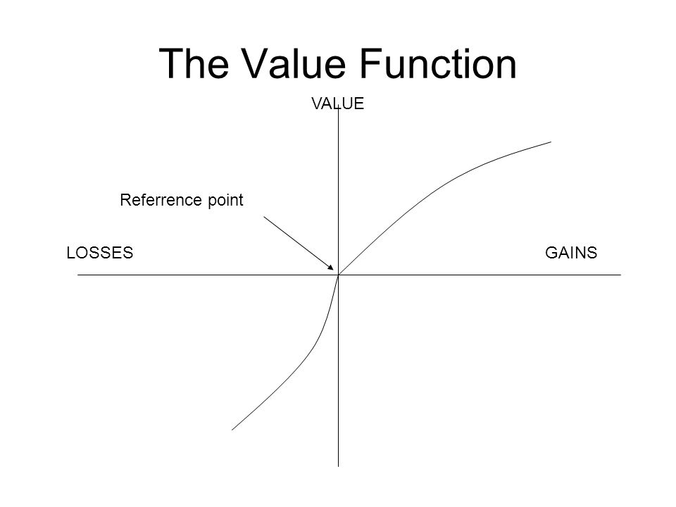 The Value Function VALUE LOSSESGAINS Referrence point