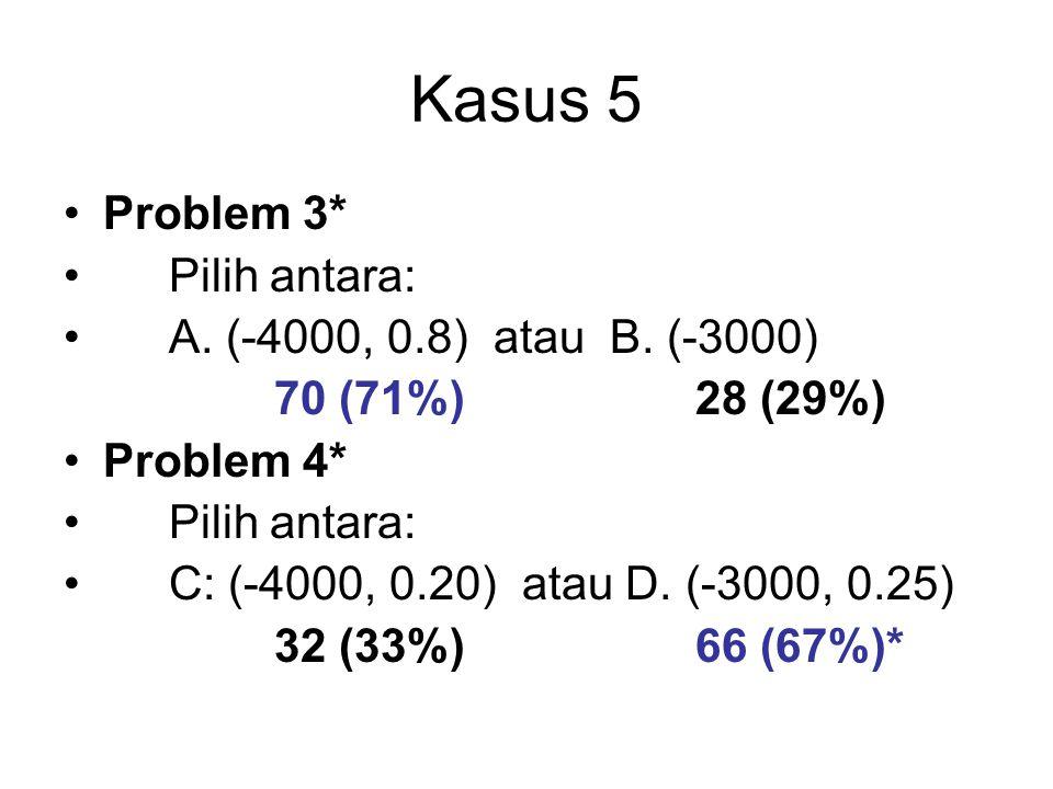 Kasus 5 •Problem 3* •Pilih antara: •A. (-4000, 0.8) atau B.