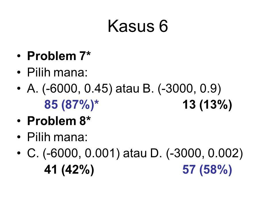Kasus 6 •Problem 7* •Pilih mana: •A. (-6000, 0.45) atau B.