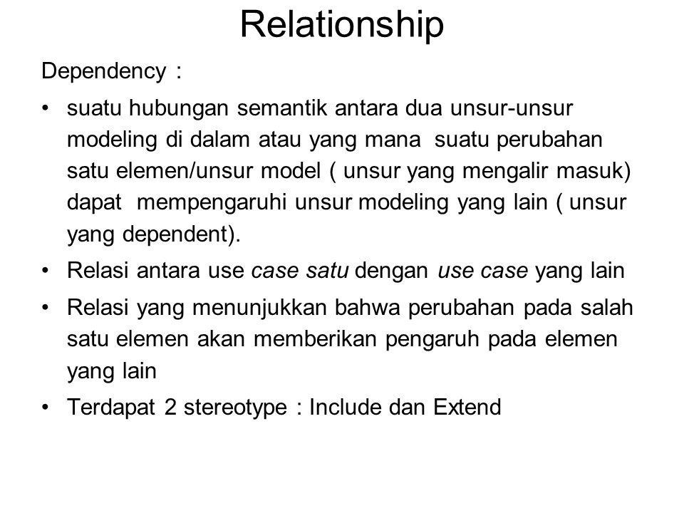 Relationship Dependency : •suatu hubungan semantik antara dua unsur-unsur modeling di dalam atau yang mana suatu perubahan satu elemen/unsur model ( u