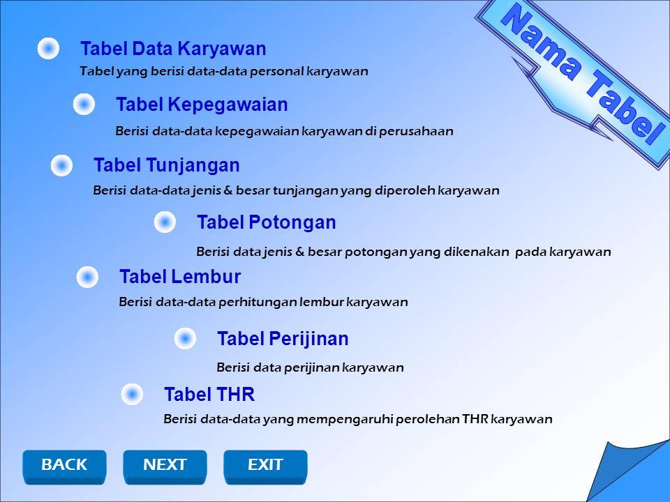 Tabel Data Karyawan Tabel Kepegawaian Tabel Tunjangan Tabel yang berisi data-data personal karyawan Berisi data-data kepegawaian karyawan di perusahaa