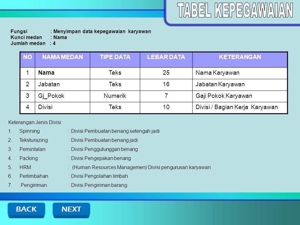 Fungsi : Menyimpan data tunjangan karyawan Kunci medan : Jabatan Jumlah medan : 5 NONAMA MEDANTIPE DATALEBAR DATAKETERANGAN 1JabatanTeks16Jabatan Karyawan 2Tj_JabatanTeks5Tunjangan Jabatan 3Tj_MakanNumerik6Tunjangan Makan 4Tj_KeluargaNumerik6Tunjangan Keluarga 5Tj_TransportNumerik6Tunjangan Transport Keterangan Tunjangan Jabatan : Presiden Direktur : Mobil Direktur : Mobil Manager : Motor Selain itu : - Keterangan Tunjangan Makan : Jumlah hari kerja X 10000 Keterangan Tunjangan Keluarga : Jumlah anak X 5% Gaji Pokok Keterangan Tunjangan Transport: Jumlah hari kerja X 2% Gaji Pokok BACKNEXT