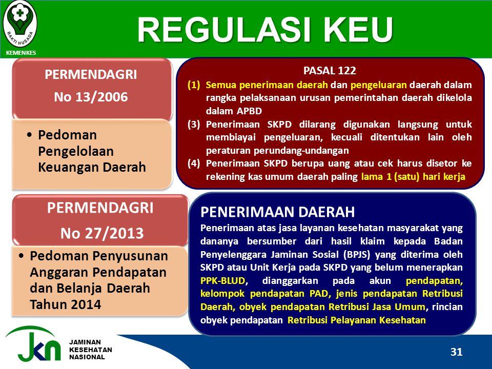 JAMINAN KESEHATAN NASIONAL REGULASI KEU KEMENKES 31 PERMENDAGRI No 13/2006 •Pedoman Pengelolaan Keuangan Daerah PASAL 122 (1)Semua penerimaan daerah d