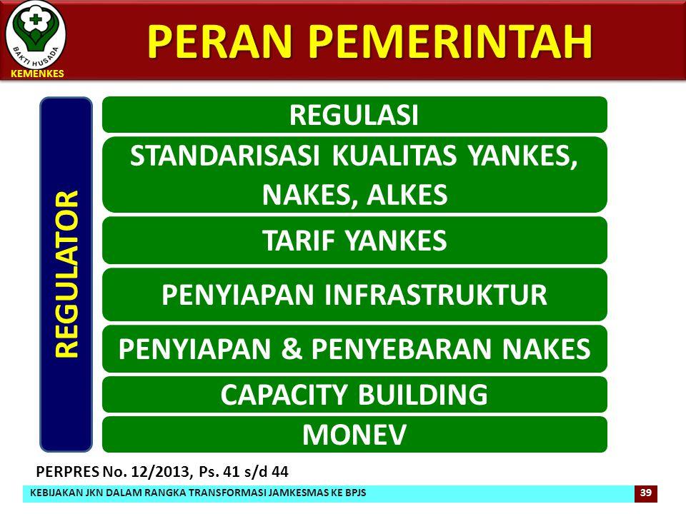 PERAN PEMERINTAH PERAN PEMERINTAH KEMENKES 39 REGULASI STANDARISASI KUALITAS YANKES, NAKES, ALKES TARIF YANKES CAPACITY BUILDING PENYIAPAN INFRASTRUKT