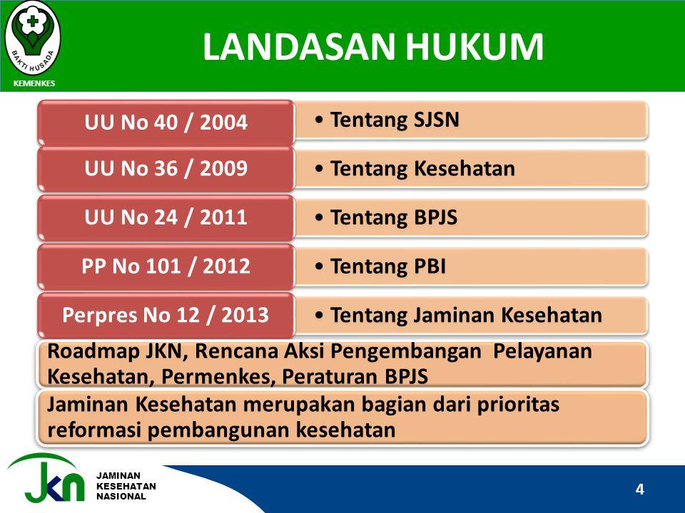 JAMINAN KESEHATAN NASIONAL LANDASAN HUKUM KEMENKES 4 •Tentang SJSN UU No 40 / 2004 •Tentang Kesehatan UU No 36 / 2009 •Tentang BPJS UU No 24 / 2011 •T