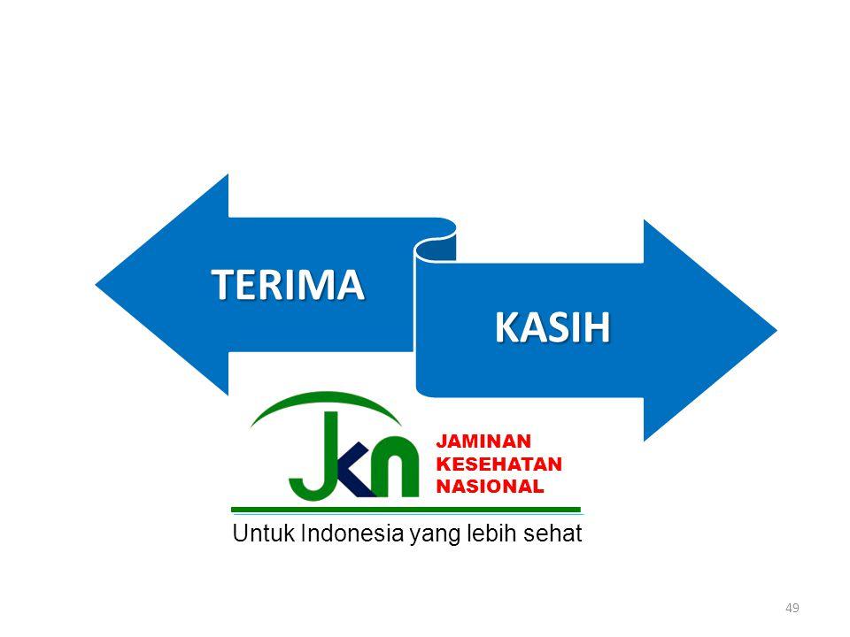 TERIMA KASIH 49 Untuk Indonesia yang lebih sehat JAMINAN KESEHATAN NASIONAL