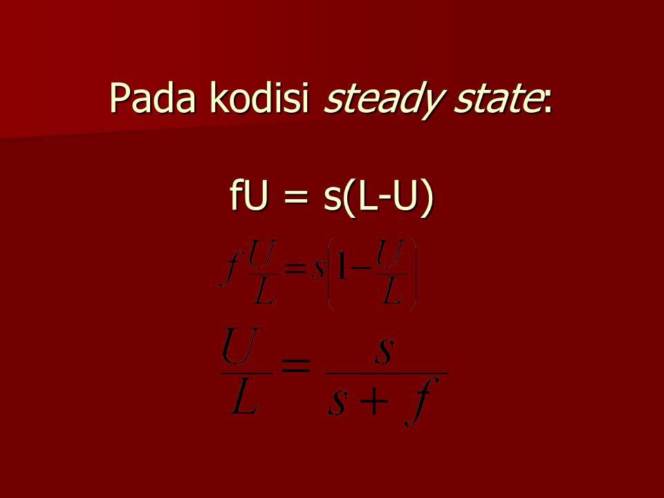 Pada kodisi steady state: fU = s(L-U) Pada kodisi steady state: fU = s(L-U)
