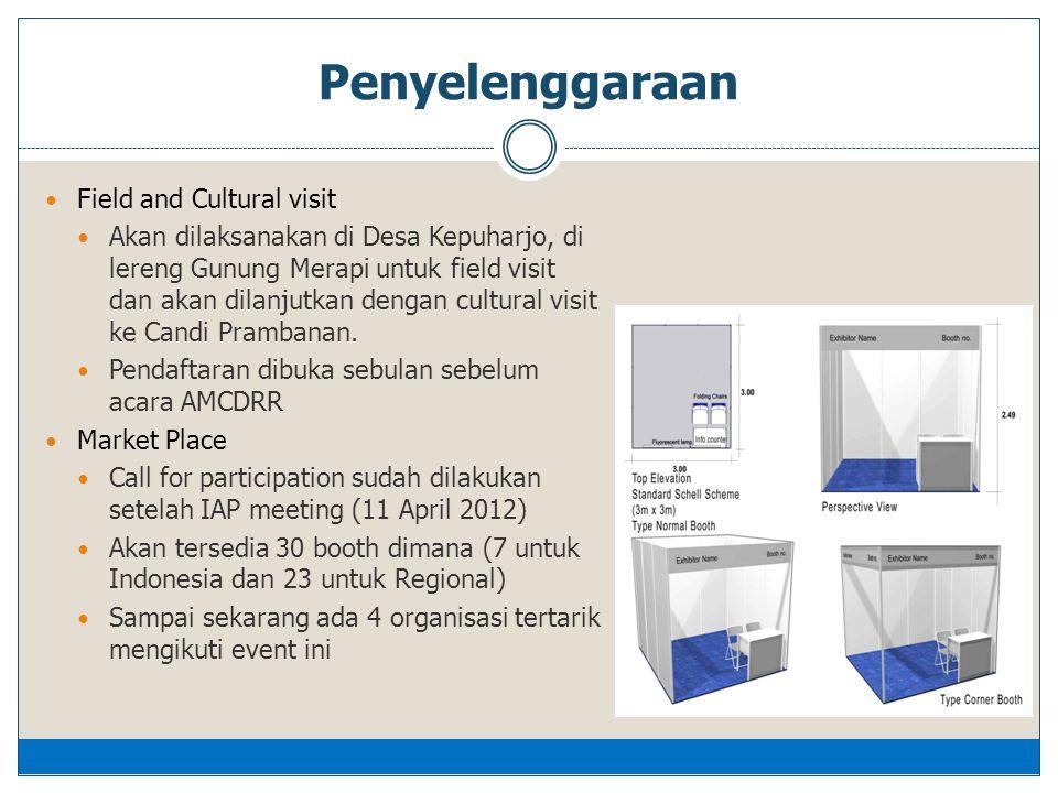 Penyelenggaraan  Field and Cultural visit  Akan dilaksanakan di Desa Kepuharjo, di lereng Gunung Merapi untuk field visit dan akan dilanjutkan dengan cultural visit ke Candi Prambanan.