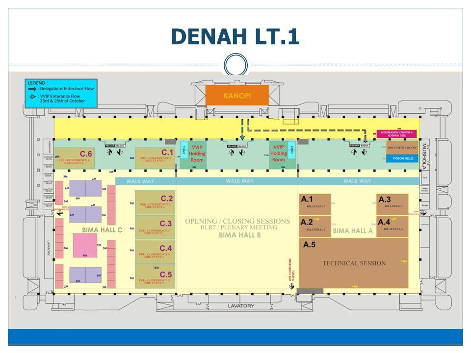 DENAH LT.1