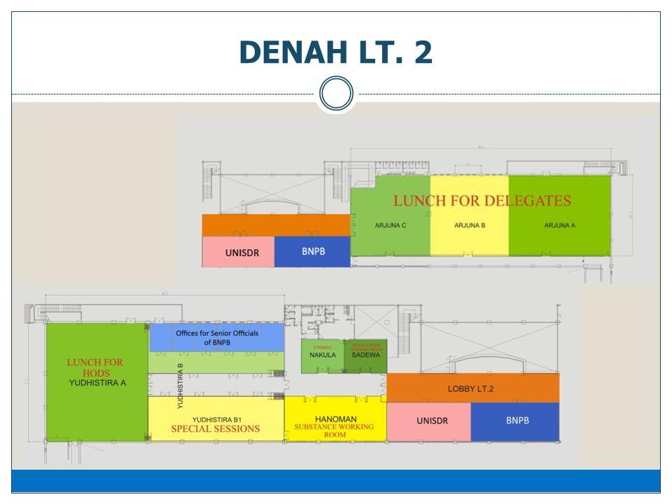 DENAH LT. 2