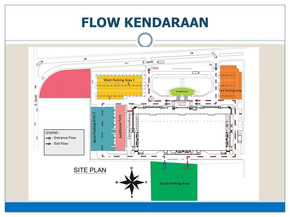 FLOW KENDARAAN