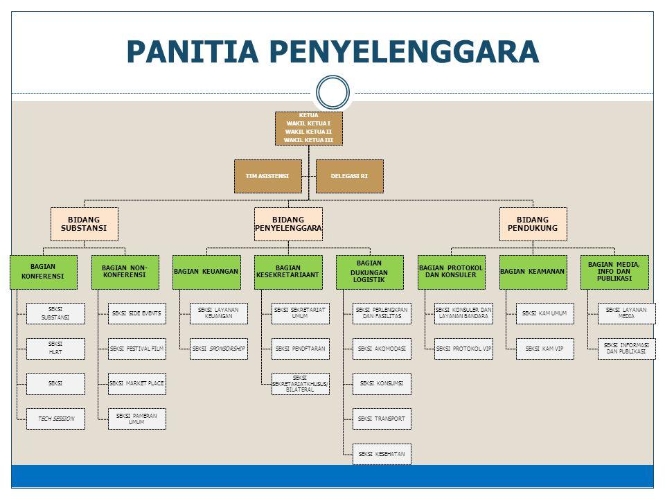 PANITIA PENYELENGGARA