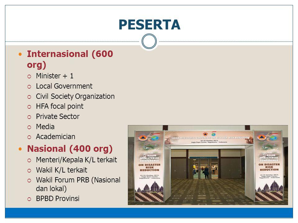 •AMCDRR ke V adalah acara yg strategis bagi Indonesia sebagai penyandang GLOBAL CHAMPION FOR DISASTER RISK REDUCTION •Kesuksesan AMCDRR ke V merupakan tanggung jawab bersama antara Pemerintah, Lembaga Usaha dan Masyarakat Indonesia.