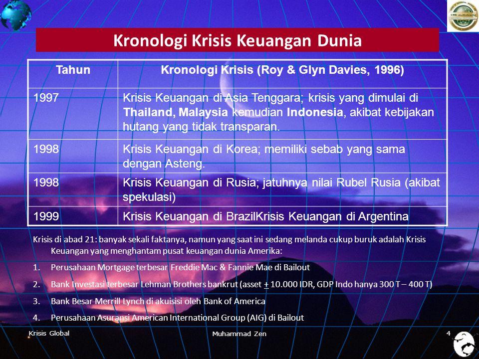 Krisis Global Muhammad Zen 4 TahunKronologi Krisis (Roy & Glyn Davies, 1996) 1997Krisis Keuangan di Asia Tenggara; krisis yang dimulai di Thailand, Malaysia kemudian Indonesia, akibat kebijakan hutang yang tidak transparan.