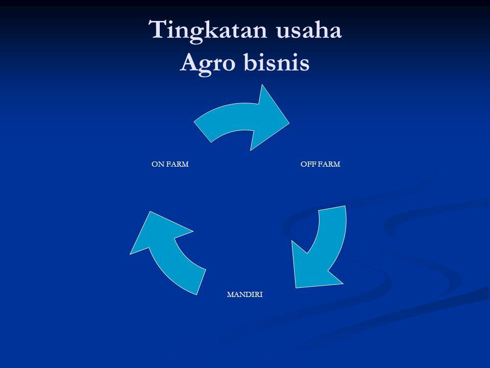 Tingkatan usaha Agro bisnis OFF FARM MANDIRI ON FARM