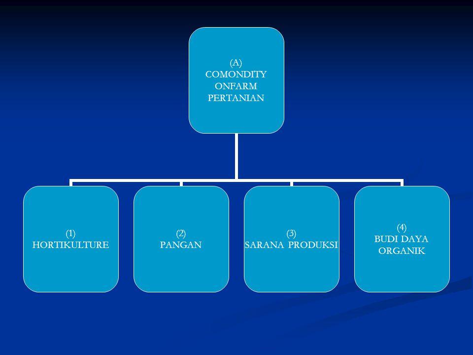 (A) COMONDITY ONFARM PERTANIAN (1) HORTIKULTURE (2) PANGAN (3) SARANA PRODUKSI (4) BUDI DAYA ORGANIK