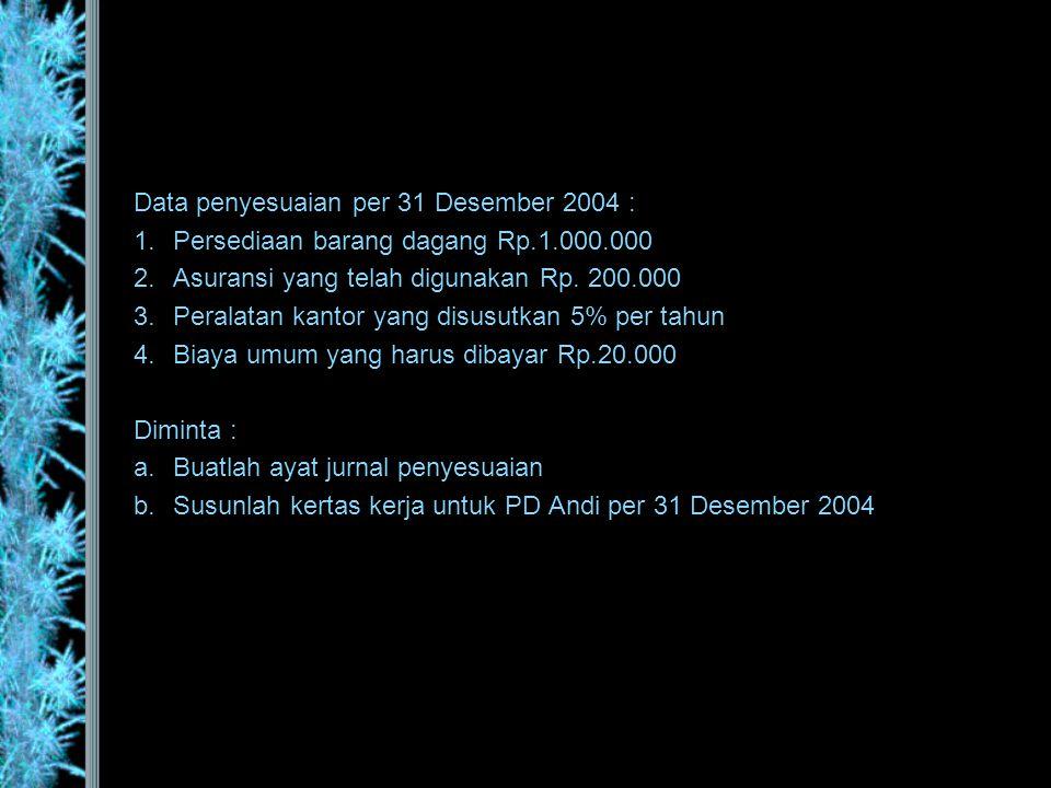Data penyesuaian per 31 Desember 2004 : 1.Persediaan barang dagang Rp.1.000.000 2.Asuransi yang telah digunakan Rp. 200.000 3.Peralatan kantor yang di