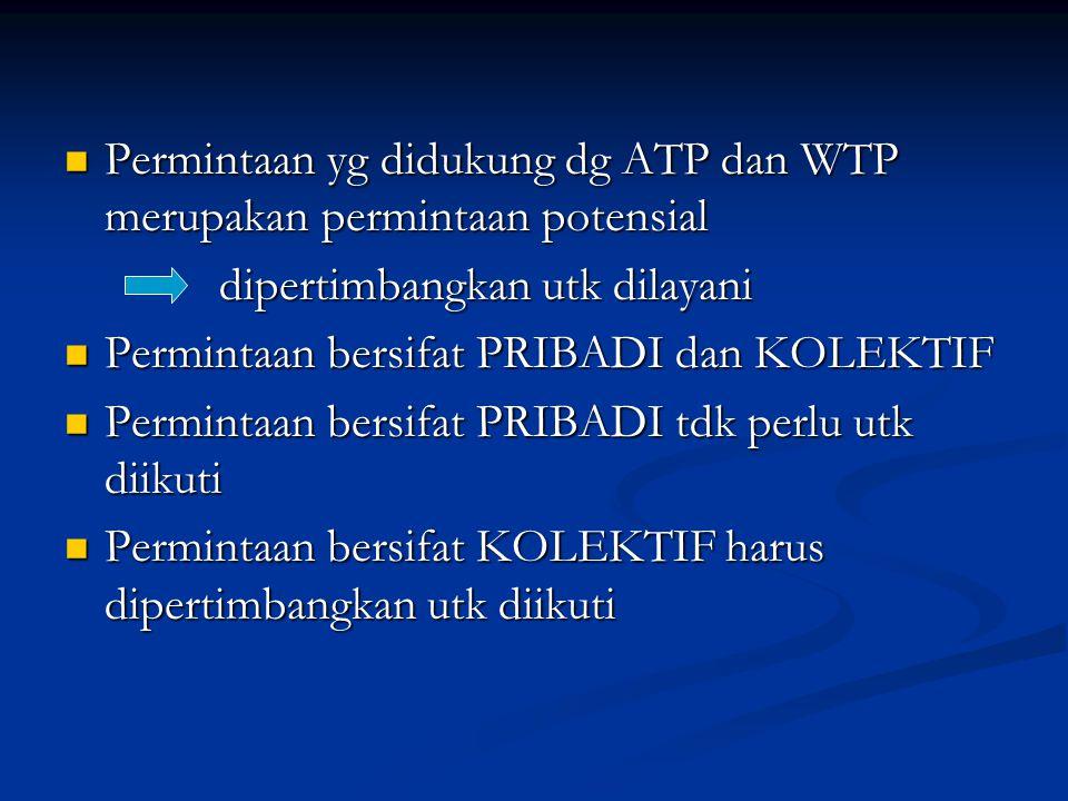  Permintaan yg didukung dg ATP dan WTP merupakan permintaan potensial dipertimbangkan utk dilayani dipertimbangkan utk dilayani  Permintaan bersifat
