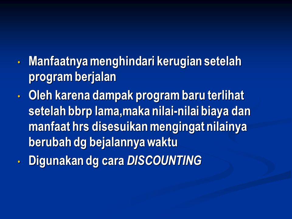 • Manfaatnya menghindari kerugian setelah program berjalan • Oleh karena dampak program baru terlihat setelah bbrp lama,maka nilai-nilai biaya dan man