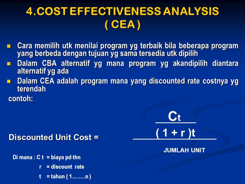 4.COST EFFECTIVENESS ANALYSIS ( CEA )  Cara memilih utk menilai program yg terbaik bila beberapa program yang berbeda dengan tujuan yg sama tersedia