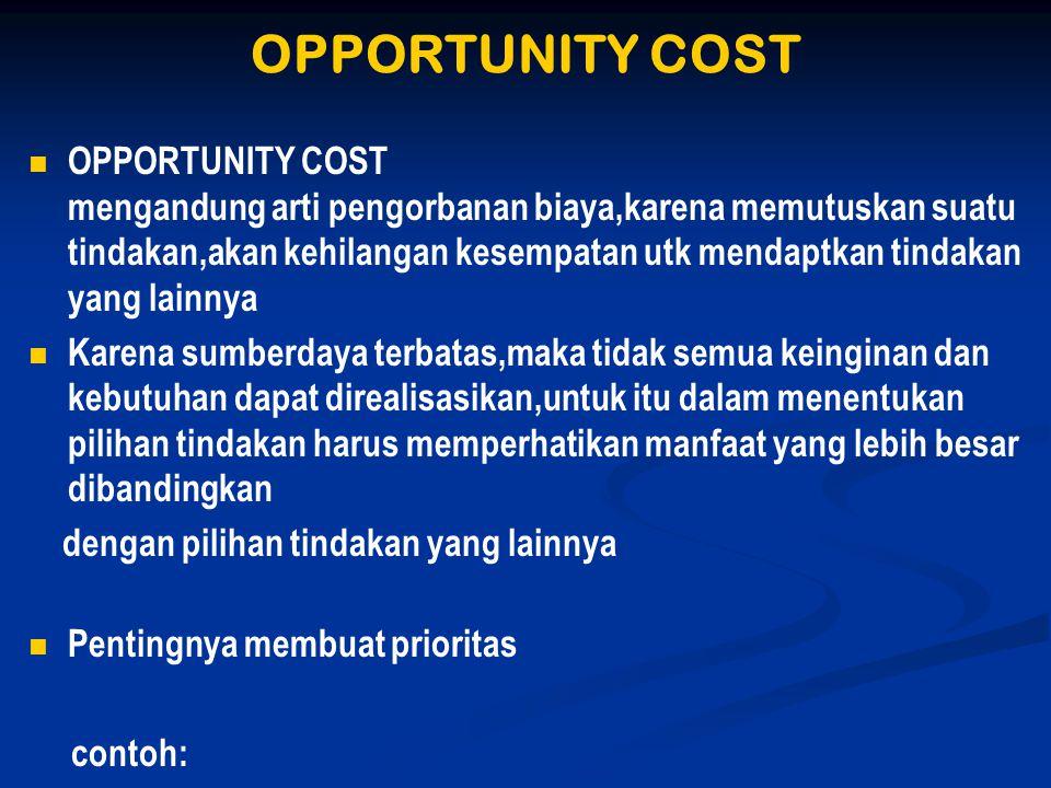 OPPORTUNITY COST   OPPORTUNITY COST mengandung arti pengorbanan biaya,karena memutuskan suatu tindakan,akan kehilangan kesempatan utk mendaptkan tin
