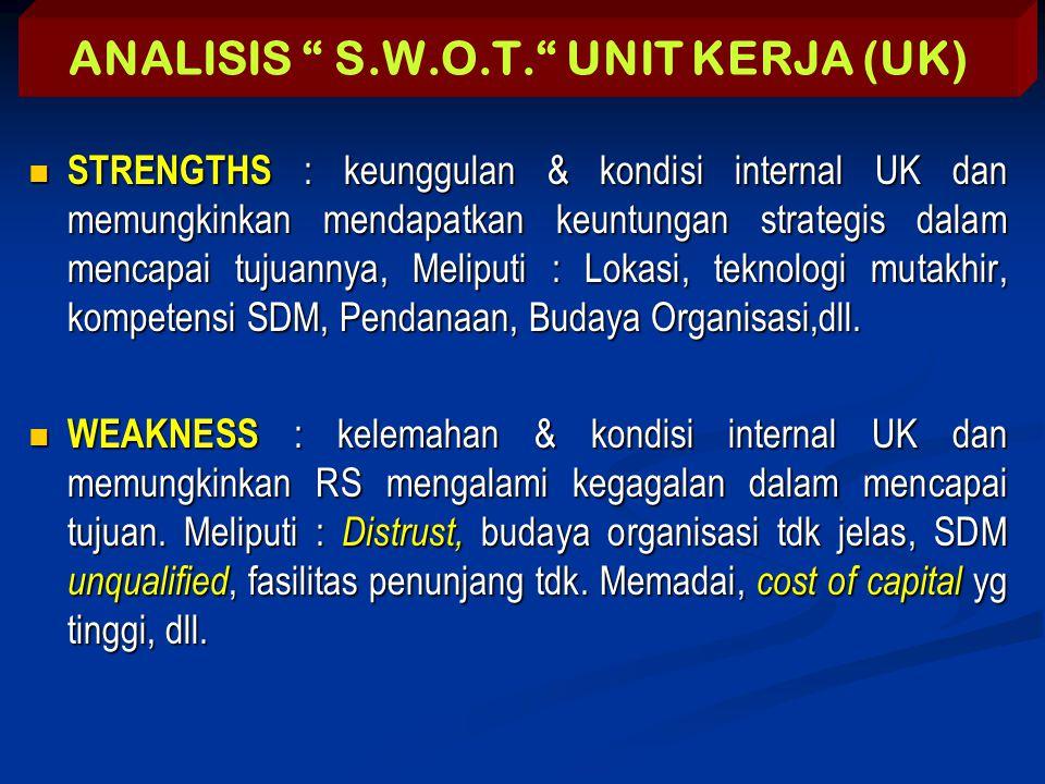 """ANALISIS """" S.W.O.T."""" UNIT KERJA (UK)  STRENGTHS : keunggulan & kondisi internal UK dan memungkinkan mendapatkan keuntungan strategis dalam mencapai t"""
