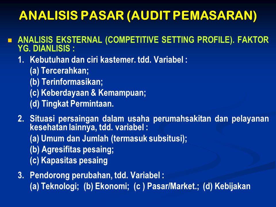 ANALISIS PASAR (AUDIT PEMASARAN)   ANALISIS EKSTERNAL (COMPETITIVE SETTING PROFILE). FAKTOR YG. DIANLISIS : 1. Kebutuhan dan ciri kastemer. tdd. Var