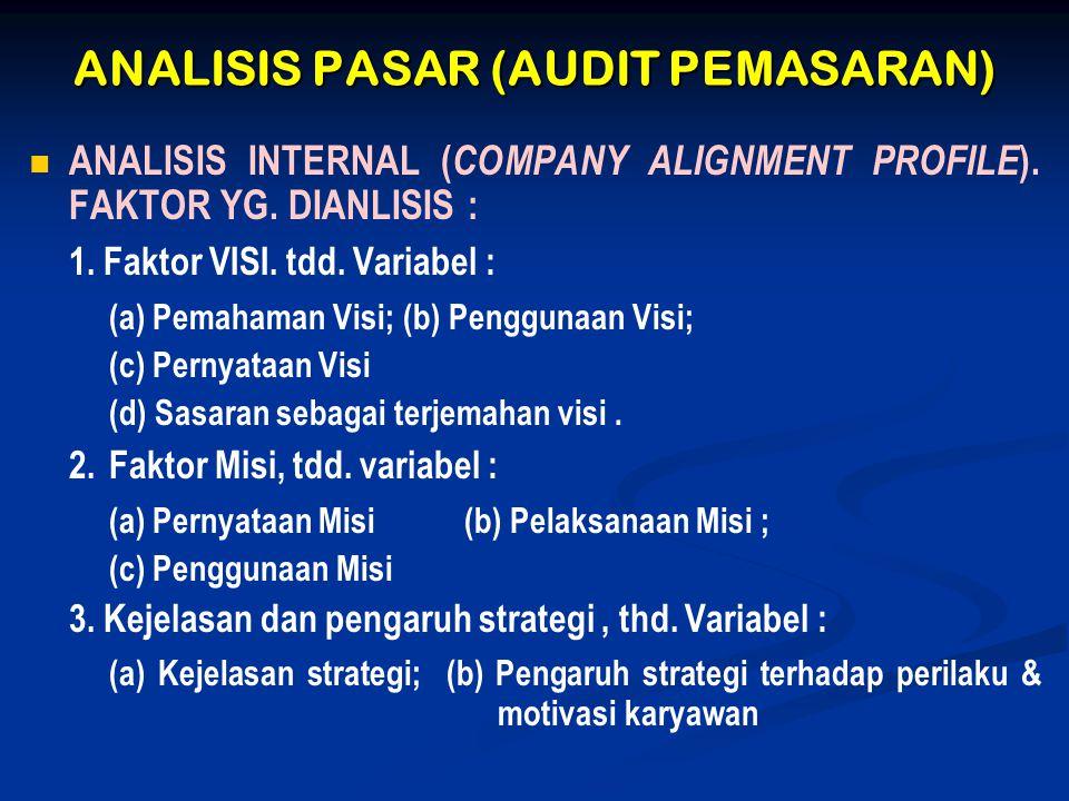 ANALISIS PASAR (AUDIT PEMASARAN)   ANALISIS INTERNAL ( COMPANY ALIGNMENT PROFILE ). FAKTOR YG. DIANLISIS : 1. Faktor VISI. tdd. Variabel : (a) Pemah